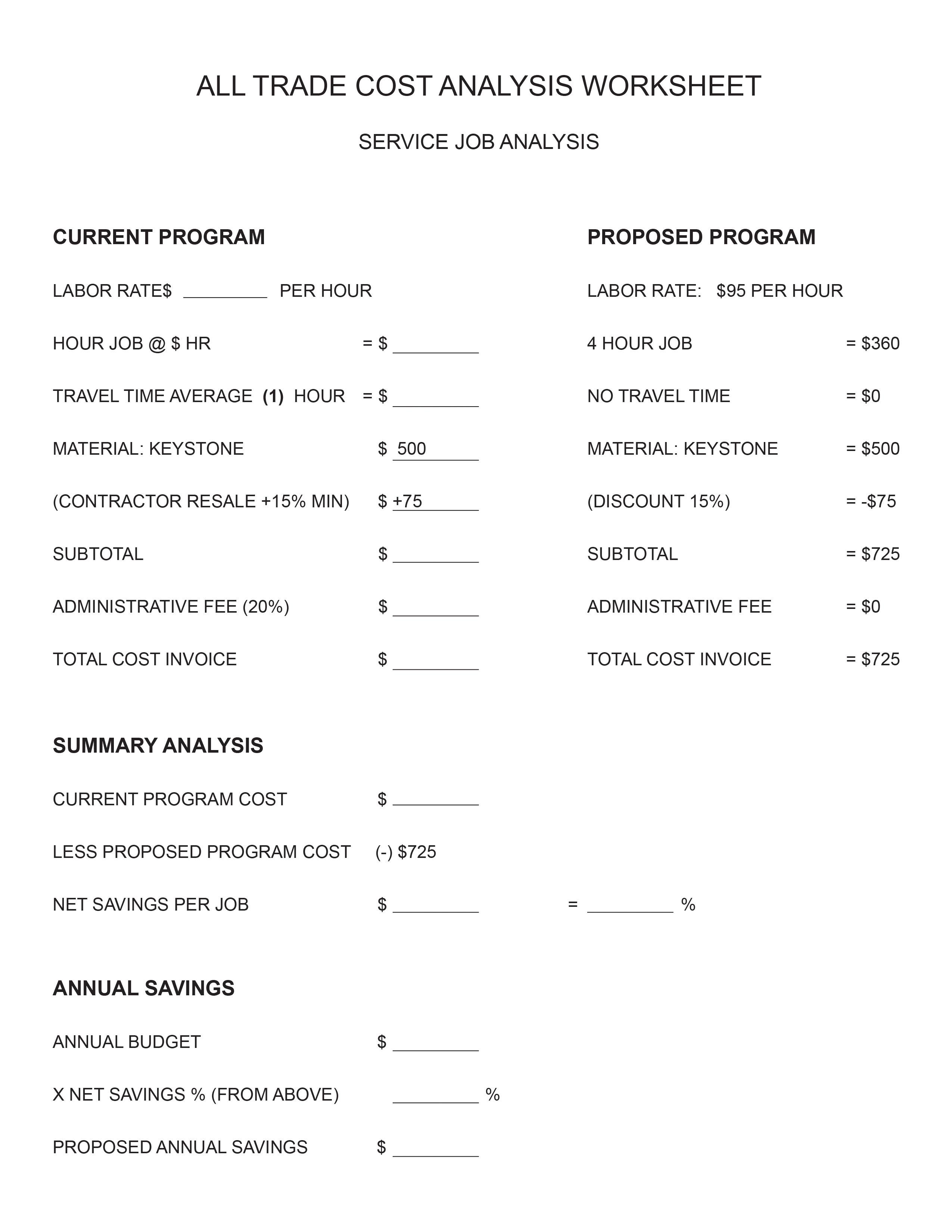 Cost Analysis Worksheet Asi